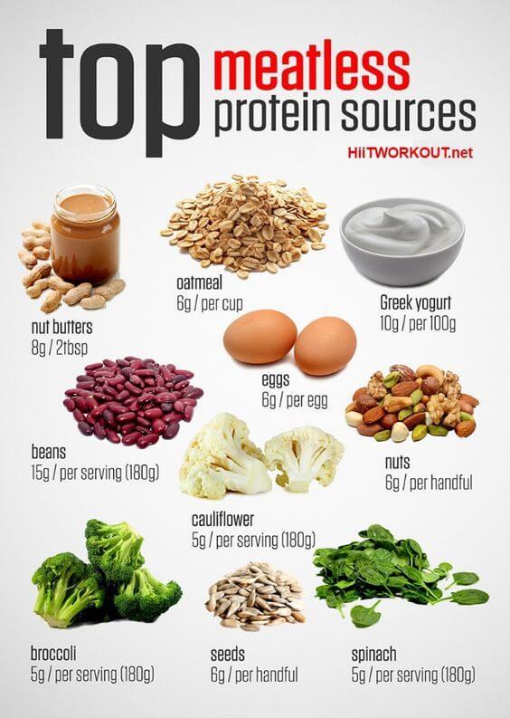 thuc-pham-giau-protein